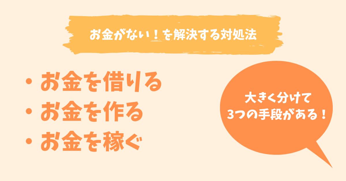 緊急事態!『お金がない』を解決する対処法12選