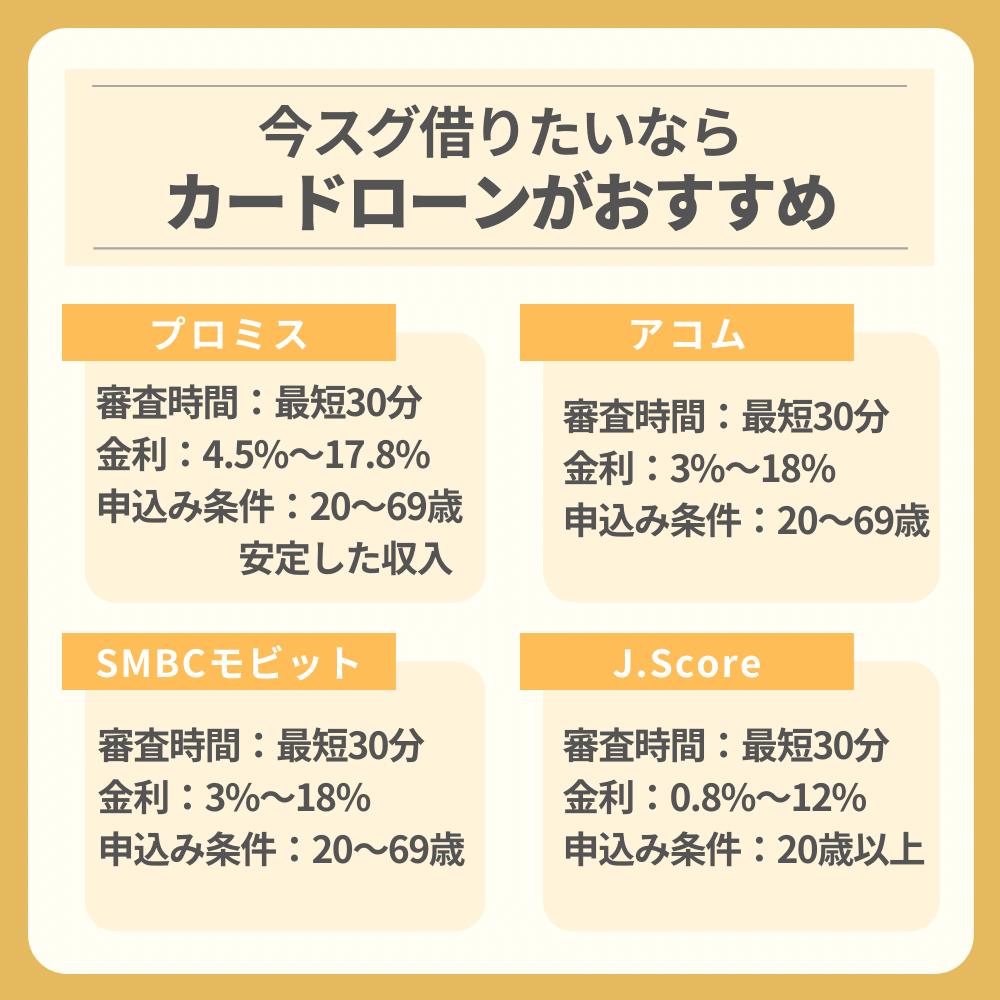 今スグに3万円や5万円を借りたいならカードローンがおすすめ