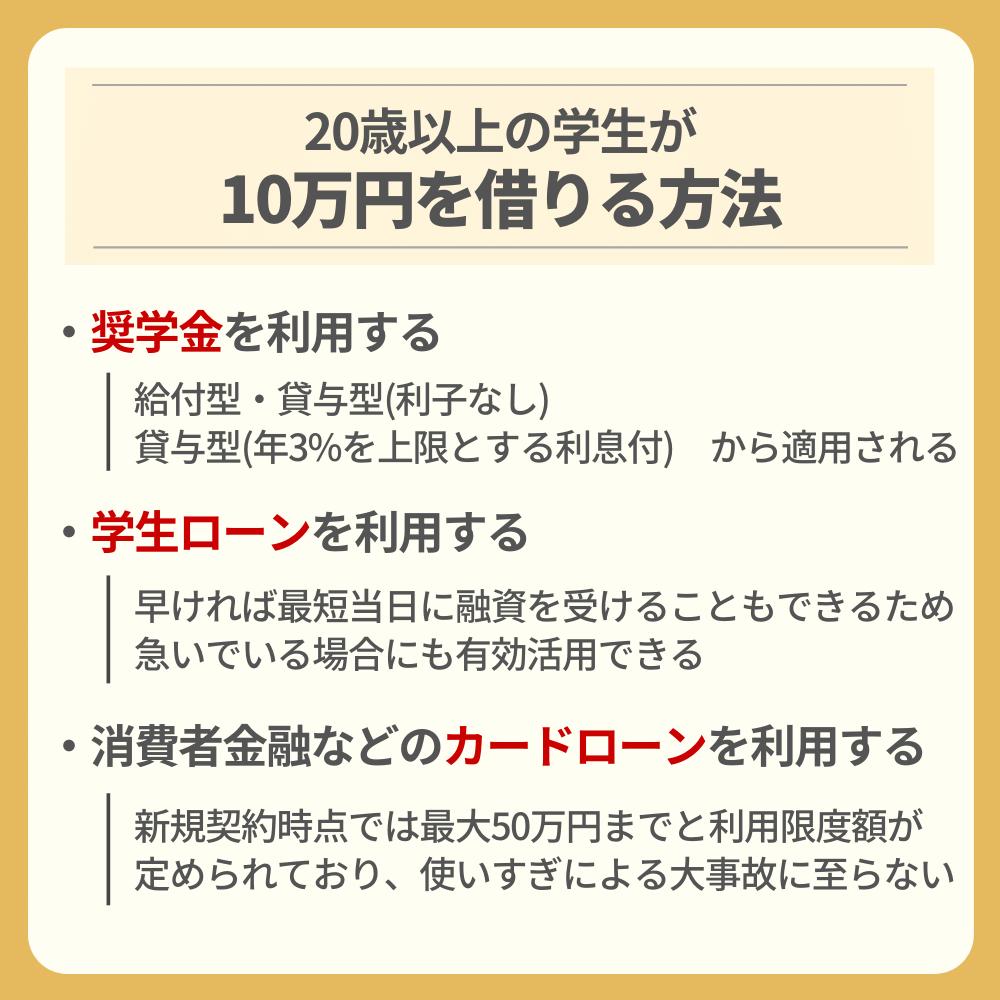 20歳以上の学生が10万円を借りる方法